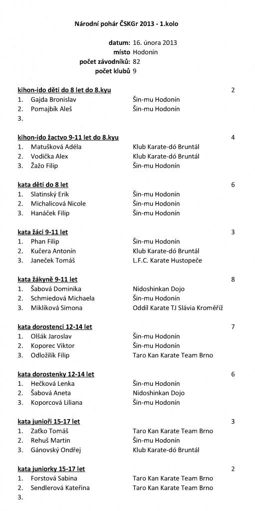 Výsledky 1.kolo NP Goju-Ryu 2013